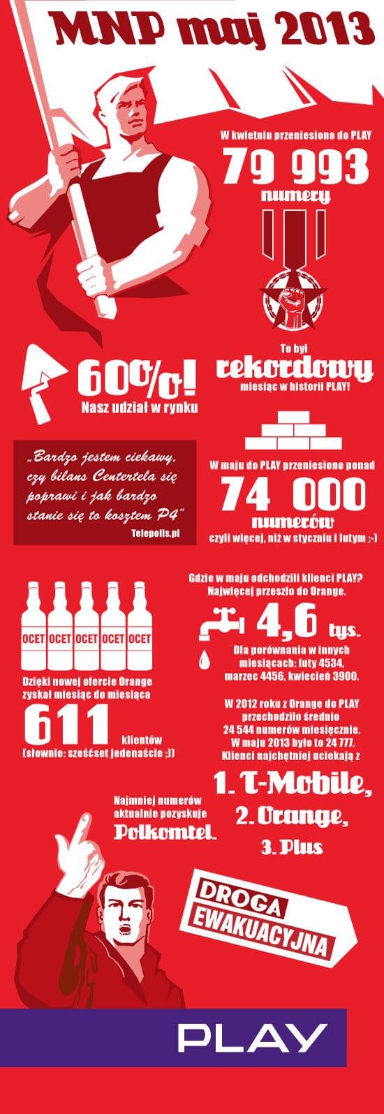 infografika_maj_ost