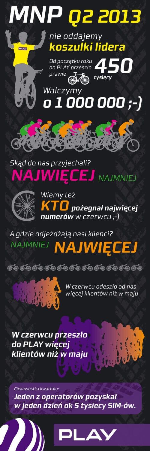 mnp_Q2