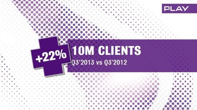 liczba klientów
