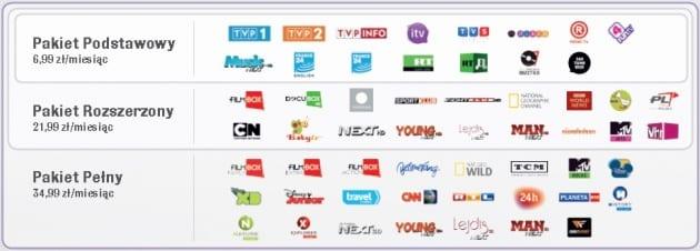 Pakiety TV (bez erotyki)