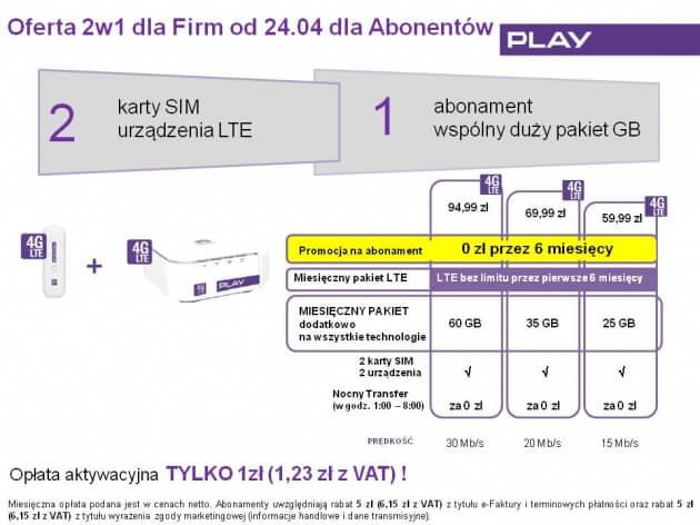 Oferta 2w1 dla Firm