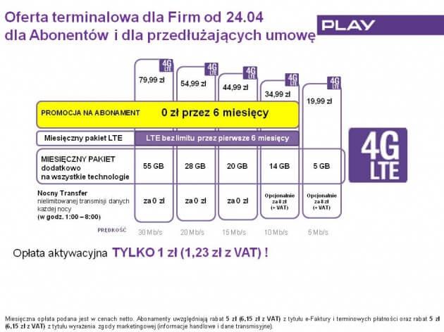 Oferta terminalowa dla Firm