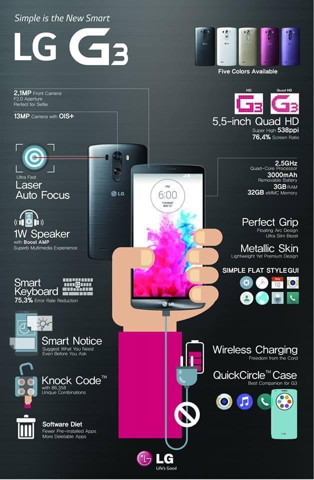 G3_infografika