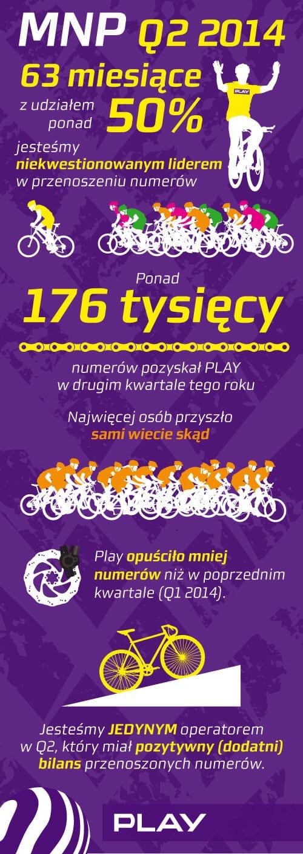 mnp_bike2014