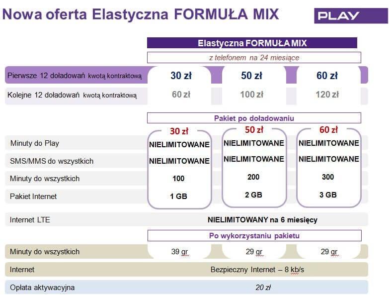 Play Mix Elastyczny