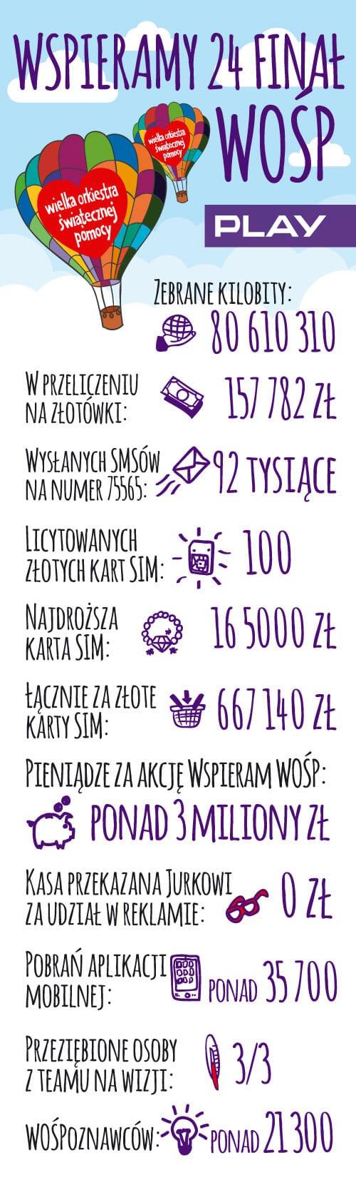 info_wosp